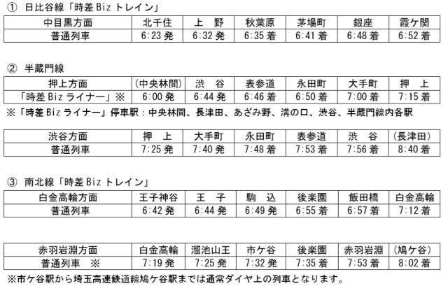 東京メトロ 臨時
