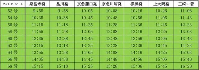 03836fab9eac3125a710f160b19517cf - 京浜急行、10月ダイヤ改正実施
