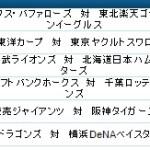 読売ジャイアンツ対阪神タイガースの勝利オッズ:ウィリアムヒル