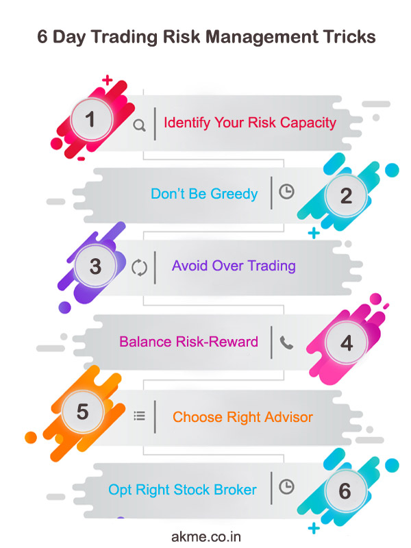 Day trading risk management tricks