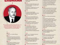 Nedžmettin Erbakan: Lider koji se borio za ideal novog i pravednijeg svijeta