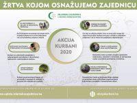 Rijaset: Cijena kurbana 350,00 KM, omogućena online uplata