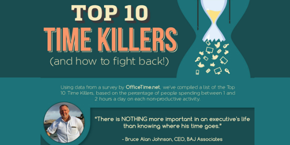 Here's an interesting info graphic on some top 10 time killers
