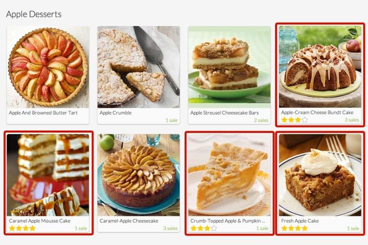 Yumprint Apple Cookbook