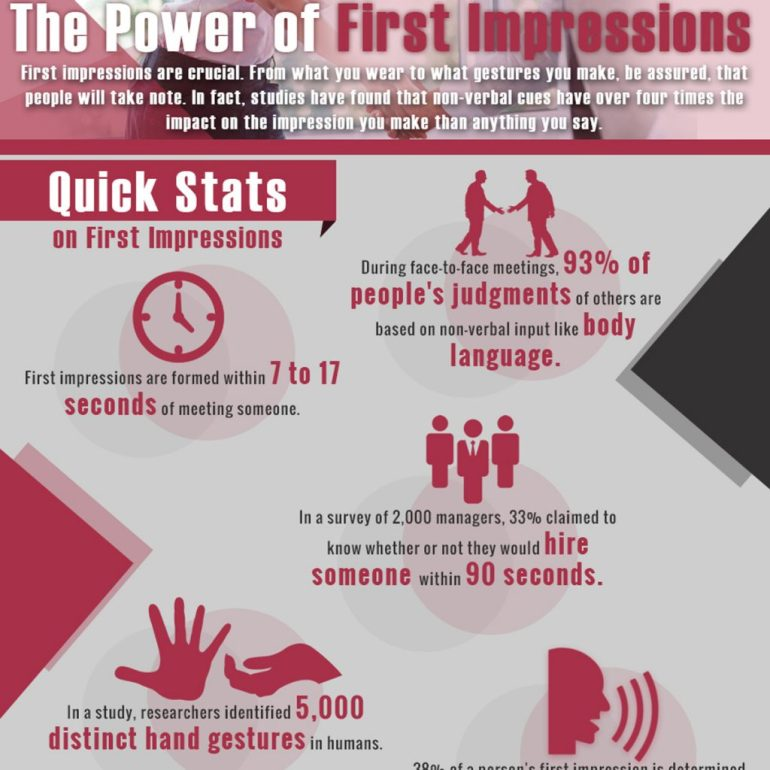 The Power of First Impressions - Click here to see more