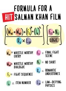 12---Formula-for-a-hit-Salman-Khan-film