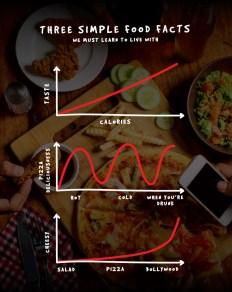 33---Three-Simple-Food-Facts