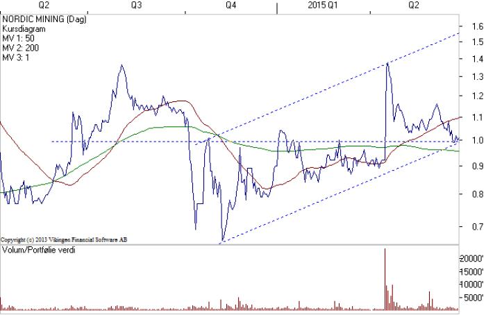 NOM-01Juli2015