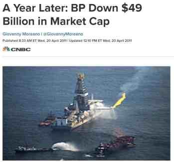 förutsäg oljepris