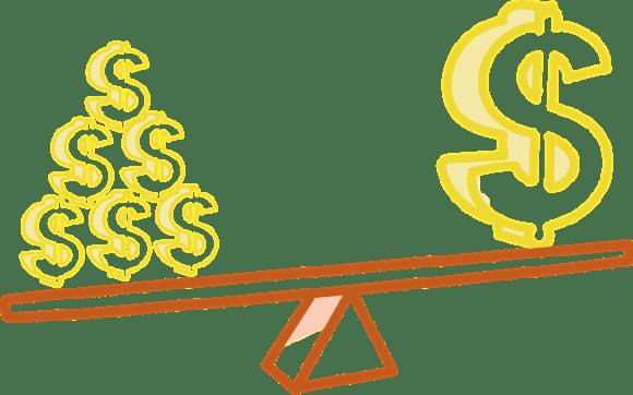hävstångsinvestering