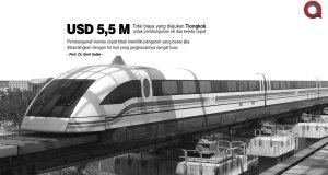 Proyek Kereta Api Cepat Jakarta-Bandung (Aktual/Ilst.Nelson)