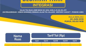 Tarif Toll Integrasi JORR