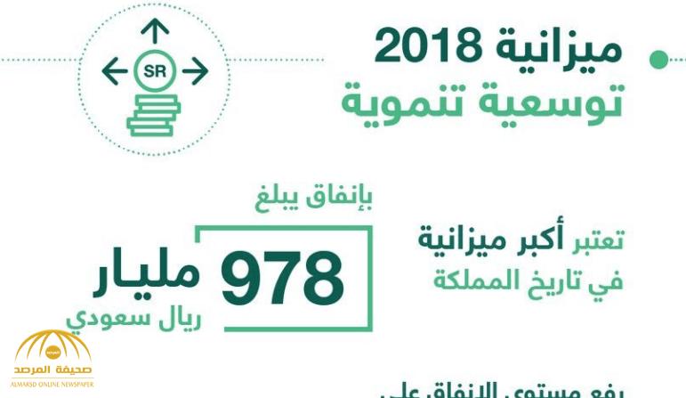 تفاصيل ميزانية 2018 بإنفاق تاريخي 978 مليار ريال وهذا مقدار العجز