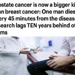 """رجل يموت كل 45 دقيقة ..أرقام صادمة لضحايا """"سرطان البروستاتا"""" الذي يهاجم الرجال دون أن يشعروا"""