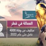 سكاي نيوز: أرقام صادمة.. قطر في قلب فضيحة جديدة