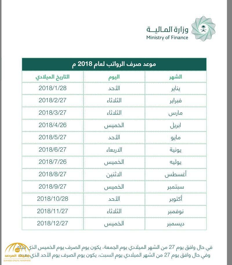 البنوك السعودية تصرف رواتب إبريل غد ا وتعلن عن موعد صرف راتب الشهر القادم صحيفة المرصد