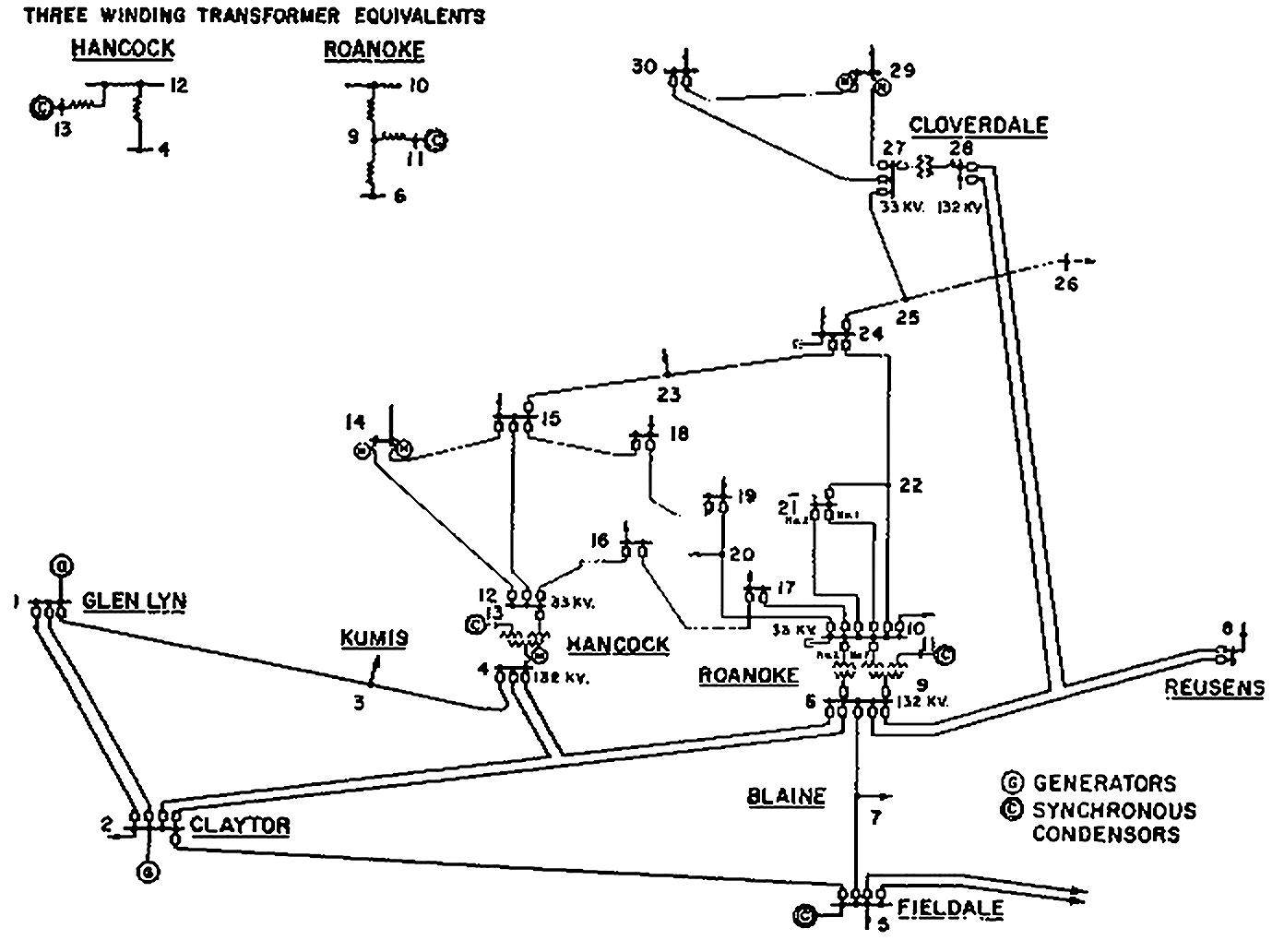 Ieee 30 Bus System Simulink Model