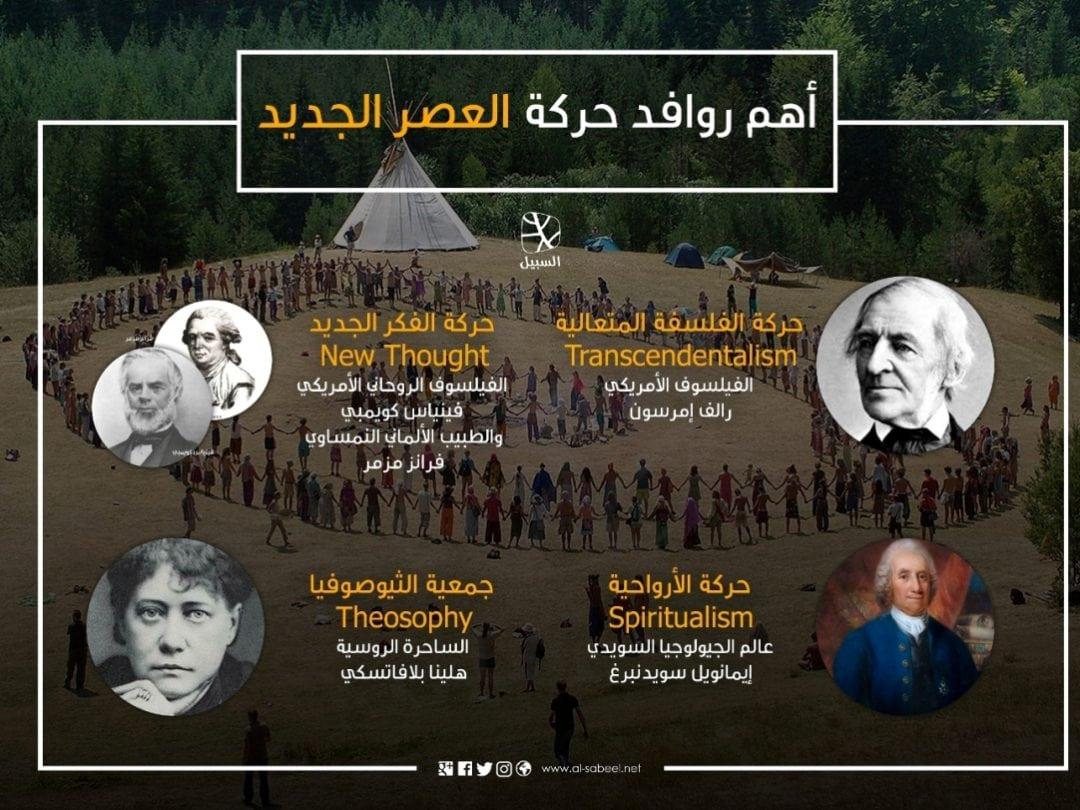 في العصر الجديد تصبح جميع الأديان متساوية وتؤدي إلى نتيجة واحدة لأنها تُجرد من عقائدها الأصلية