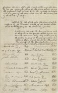The signature page of the Treaty of New Echota, 1835. (National Archives and Records Administration)