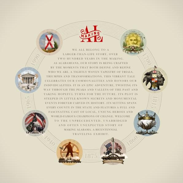 The Making Alabama exhibit centers around eight themes. (Alabama Humanities Foundation)