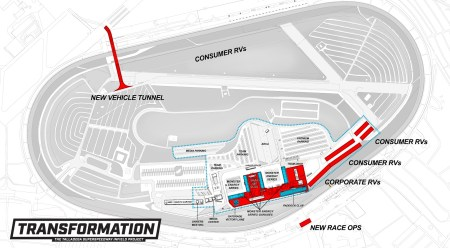 The Talladega Superspeedway Transformation project focuses on infield improvements. (DLR Group)