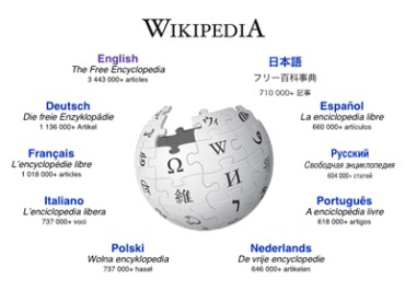 Wikipedia, a Web-based encyclopedia, has more than 16 million articles in some 260 languages. It was founded in large part by Alabama native Jimmy Wales of Huntsville, Madison County. (From Encyclopedia of Alabama, Wikipedia)