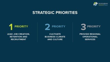 Going forward, the BBA will have three priorities. (BBA)