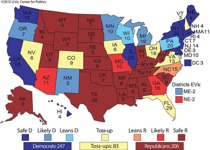 Image via POLITICO/Unviersity of Virginia Center for Politics