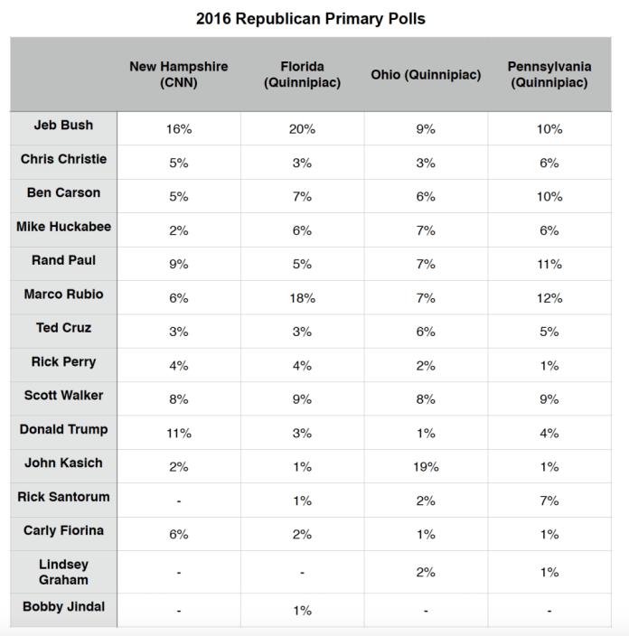 Primary Brief_GOP_June 29 2015