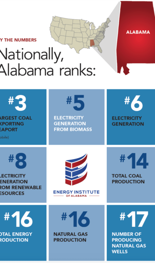 alabama-energy-by-the-numbers