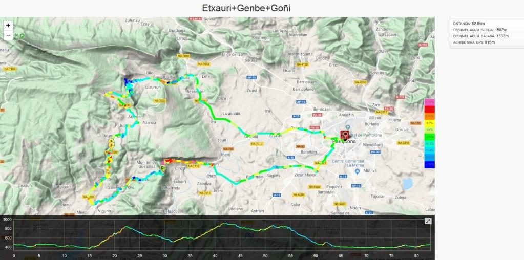 pamplona navarra pirineo etxauri ulzama quinto real ivoox a la cola del peloton acdp ciclismo podcast