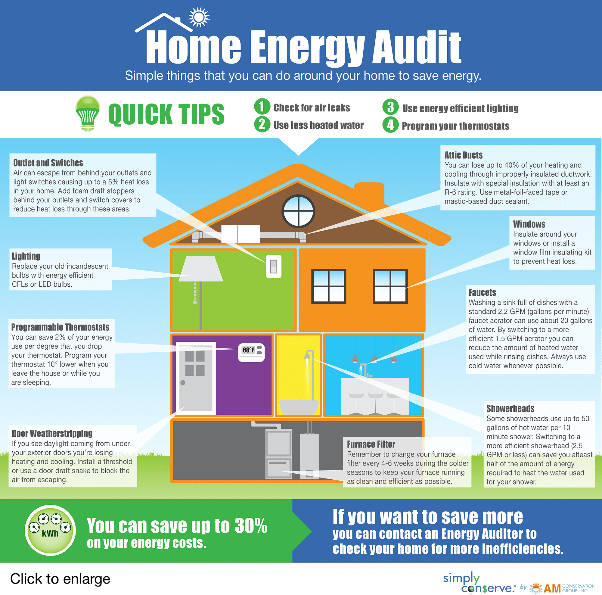 Home Energy Audit Lg