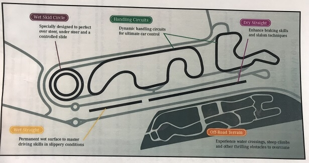 day at the Mercedes driving experience at Brooklands in Surrey