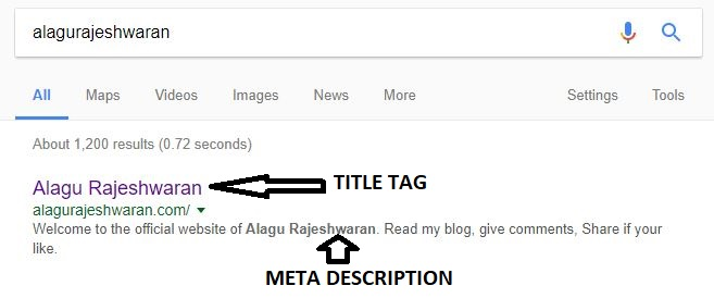 meta tag and title tag importance in 2018