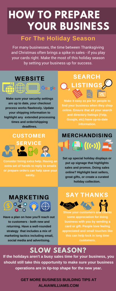 how to prepare your business for the holiday season