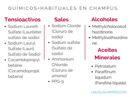 champu_quimicosok