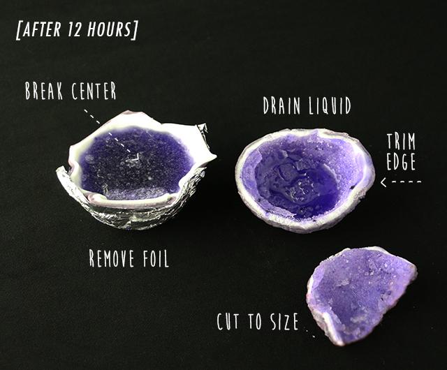 AJM DIY Gemstone Cupcakes Geode-2