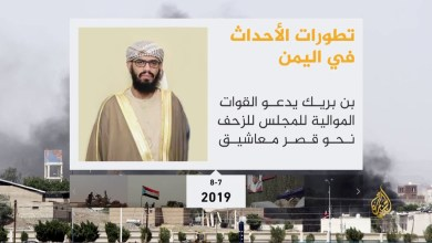 Photo of أهم الأحداث وأبرز التحولات في المشهد اليمني خلال 2019م