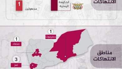Photo of تقرير: 5 حالات انتهاك ضد الحريات الإعلامية في اليمن خلال اكتوبر الماضي