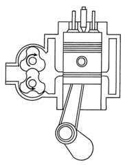 Two Cycle Diesel engine with Roots blower
