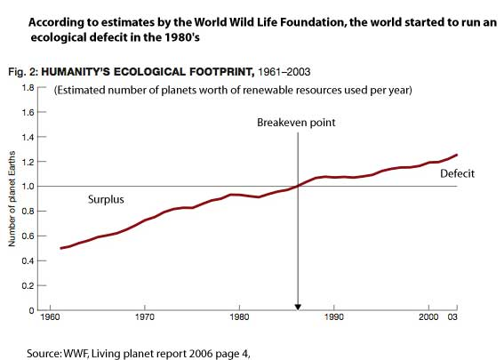 wwf-humanities-ecological-f