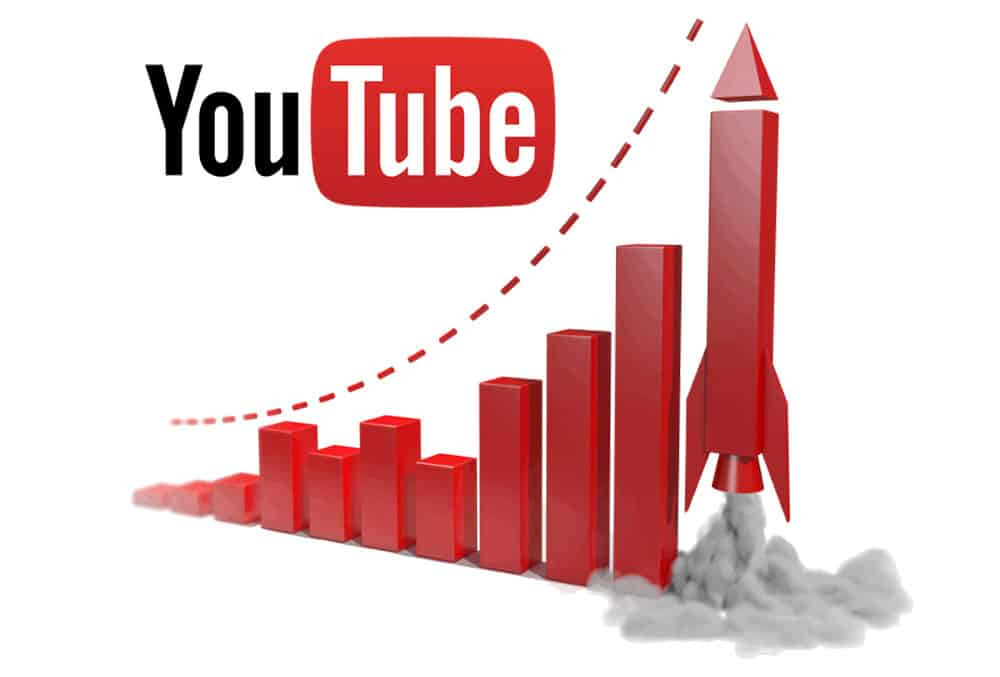 YouTube Growth Strategy - How To Gain More Subscribers