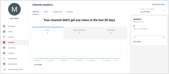 YouTube Analytics Explained And How to Use Them for Channel Growth 3