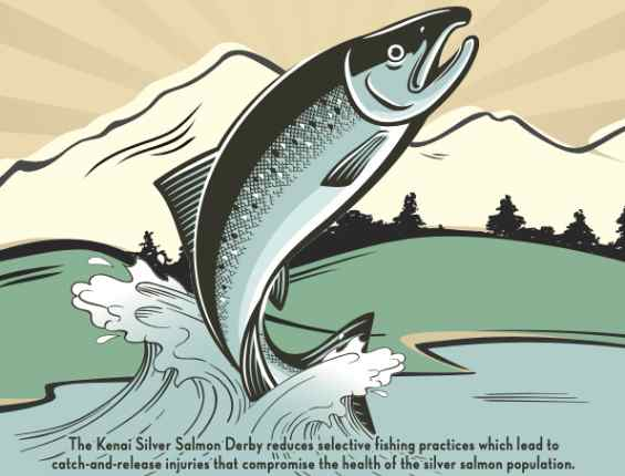 """4th Annual Kenai Silver Salmon Derby Returns as the """"World's Most Responsible Fishing Tournament"""""""