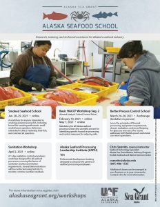 Seafood Processors 2021 poster