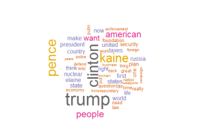 Kaine, Pence, and Quijano Combined Word Cloud