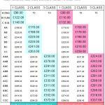 Alba Flamenca multi-class discount rates