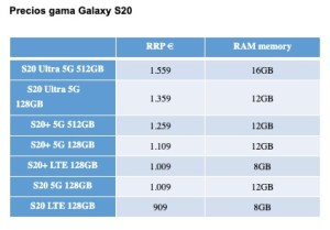 samsung_galaxy_s20, spec
