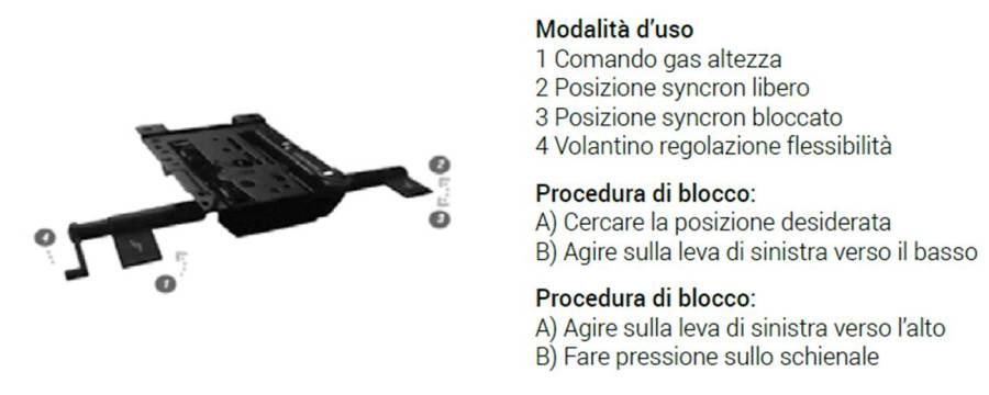 Riparazione sedia da ufficio: Meccanismo sincronizzato con regolazione laterale per poltrona compreso istruzioni di montaggio in videochiamata (30 min.)