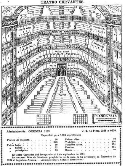 El Cervantes - mapa de asientos